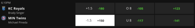 Betting Odds via DraftKings Sportsbook – Game Time 8:10 p.m. ET