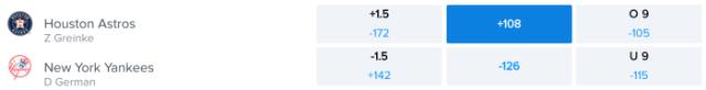 Betting Odds via FanDuel Sportsbook – Game Time 7:06 p.m. ET