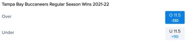 Tampa Bay Buccaneers Win Total Odds via FanDuel Sportsbook