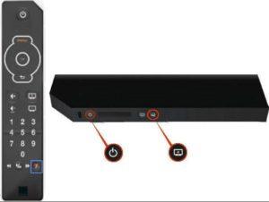 joystick de la telecommande orange