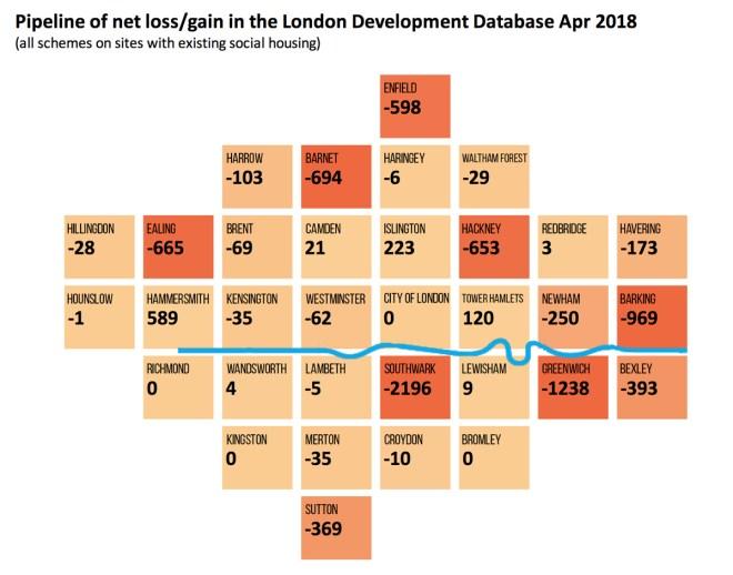 Pipeline of net loss/gain in the London Development Database Apr 2018
