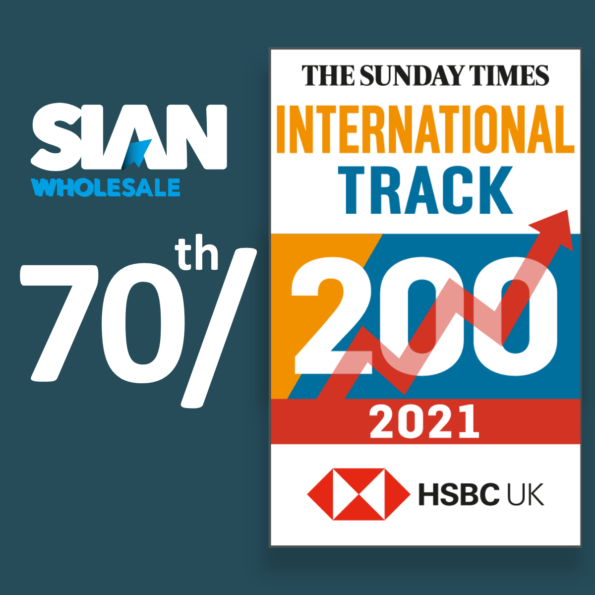 SIAN Wholesale places 70th in Award Winning Sunday Times fastest growing companies