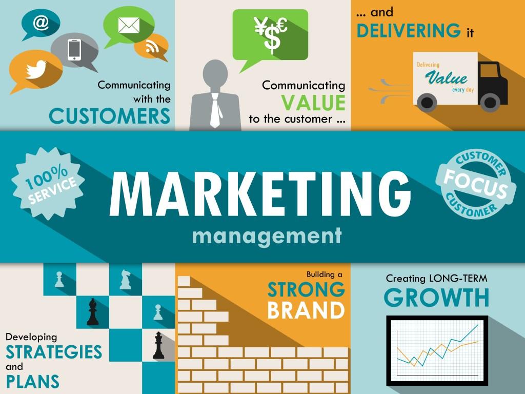 Cara mempromosikan produk secara online,peluang usaha