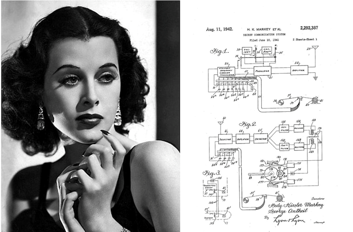 Wireless Transmission Technology - Women Inventions