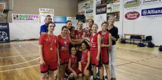 U13 Rescifina Messina campione regionale