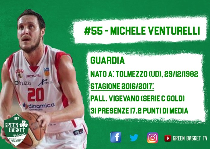 Michele Venturelli