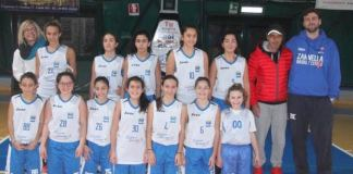 La Zannella Cefalù under 14