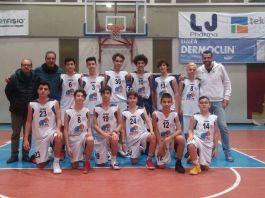 Alfa Basket Under 14