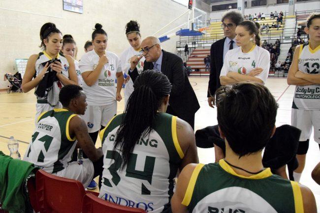 SBC Palermo