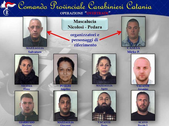 Mafia e droga, arrestati i grossisti della droga a Catania: 38 arresti