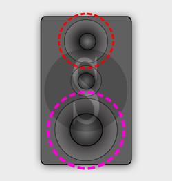 sonore emissioni modifica