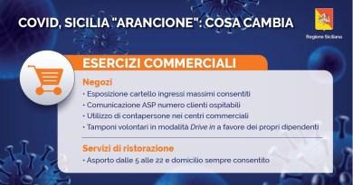 Emergenza coronavirus Sicilia, tutte le restrizioni della nuova ordinanza di Musumeci