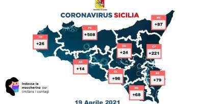 Coronavirus Sicilia, oggi 1.123 positivi, 176 ricoveri in terapia intensiva e 10 decessi