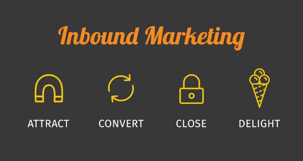Inbound Marketing solves the biggest sales problems