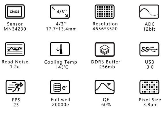 ASI1600GT Specifications