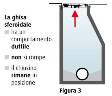 FIG 3 CHIUSINI