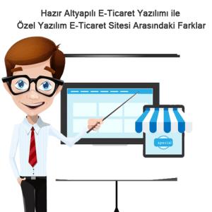 Hazır Alt Yapılı E-ticaret Yazılımı