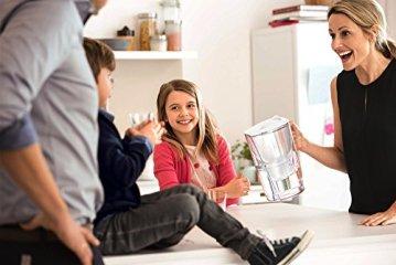 BRITA Wasserfilter Marella weiß inkl. 12 MAXTRA+ Filterkartuschen – BRITA Filter Jahrespaket zur Reduzierung von Kalk, Chlor & geschmacksstörenden Stoffen im Wasser - 4