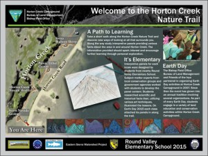 This panel is at the entrance to the Horton Creek Trail.