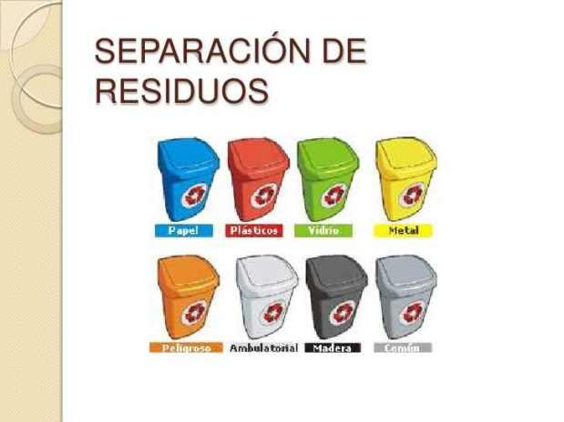 ¿Sabes seguir unas buenas pautas de separación de residuos?
