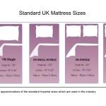 Uk Mattress Sizes Sigmafoam Co Uk