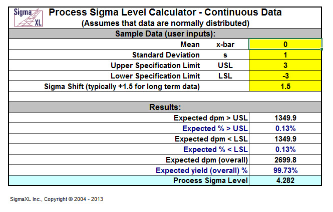 Process Capability Study Template  histograms in excel