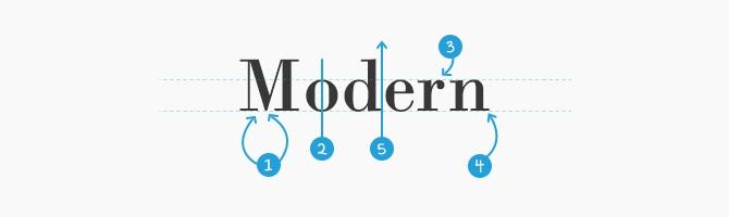 Modern Features