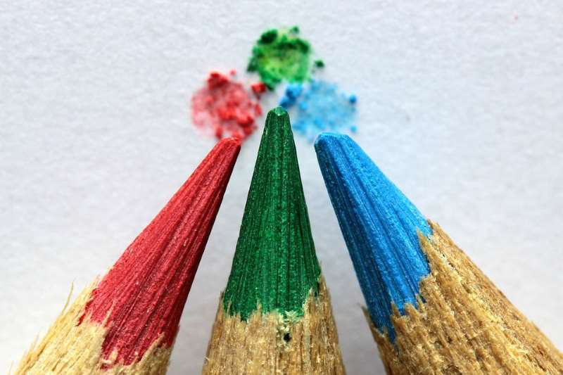 Colores en Finlandés ▷【Lista Completa de Colores】