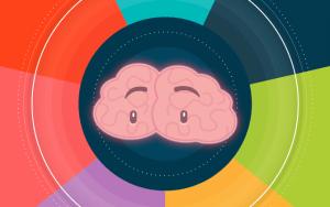 Psicologia Das Cores: Significado e Curiosidades De Cada Cor