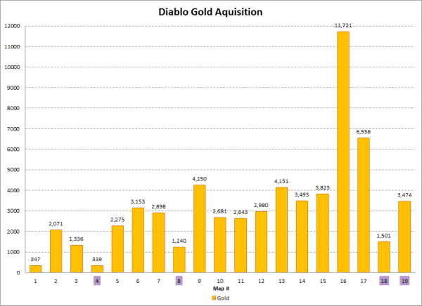 gold-aquisition