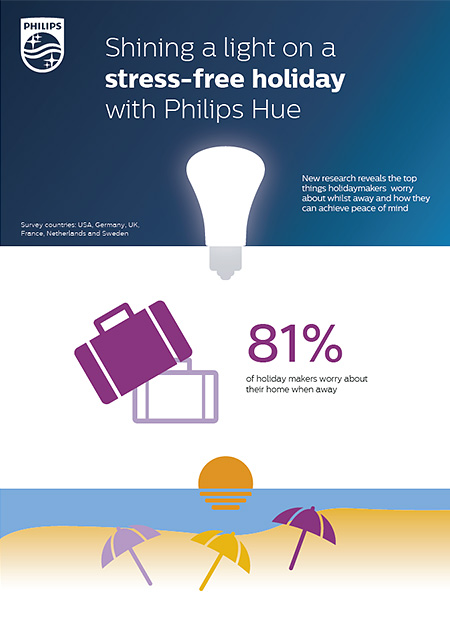 research from philips lighting reveals