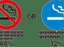 禁煙標識特集