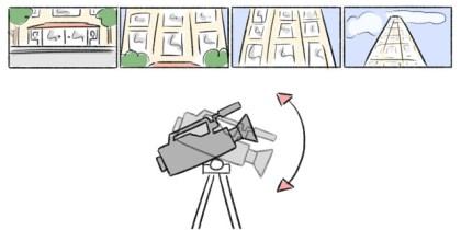 Vertikalschwenk
