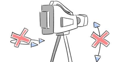 Fast tagning, fast kamera