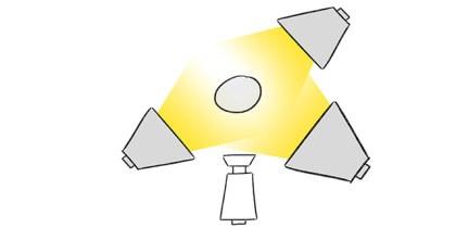 Illuminazione a tre punti (tecnica a 3 punti luce)