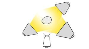 Drei-Punkt-Beleuchtung