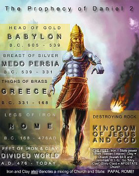 Daniel 2 Image Nebuchadnezzar