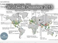 World Catastrophies 2013