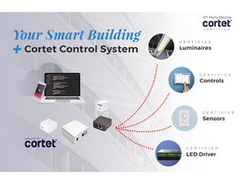 smart lighting control means fatter