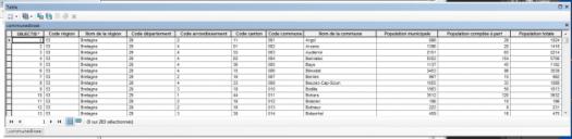 table de geodatabase créée à partir d'excel