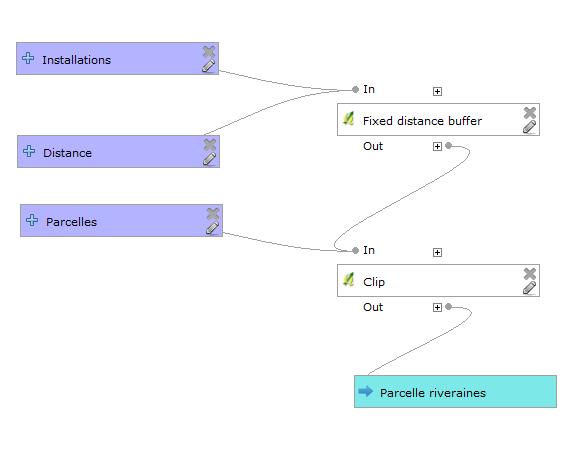 export du modèle sous forme d'image png