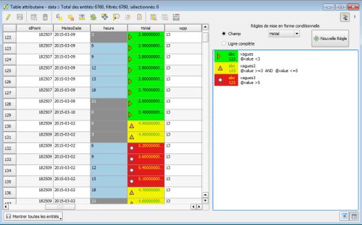 table avec une mise en forme conditionnelle dans qgis 2.12