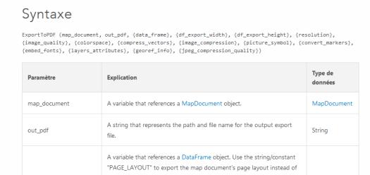 syntaxe de la commande python