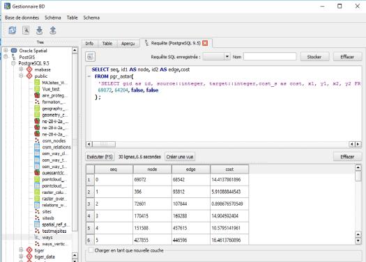 exemple d'utilisation de la fenêtre sql du gestionnaire de bases de données de qgis
