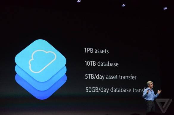 sihirli elma wwdc 2014 genis ozet 18 WWDC 2014te neler oldu? iOS 8, OS X Yosemite ve Appleın yeni dili: Swift