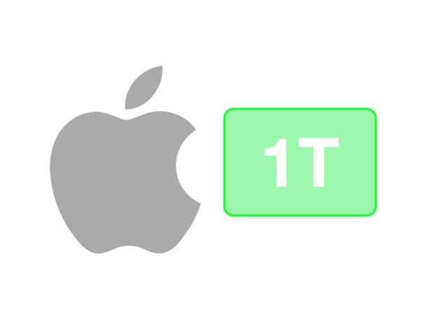 Apple Şirket Değeri