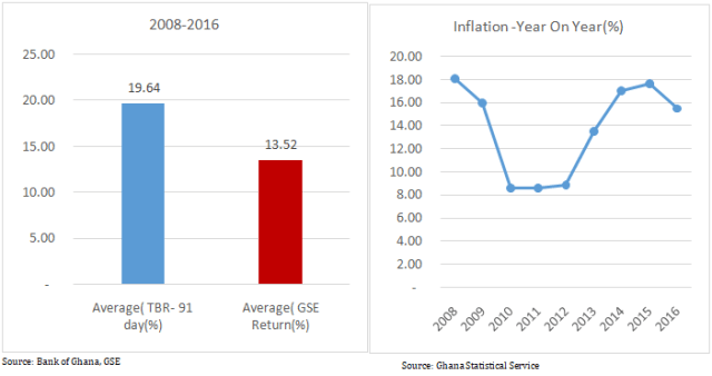 GSE foreign investor _ inflation year on year