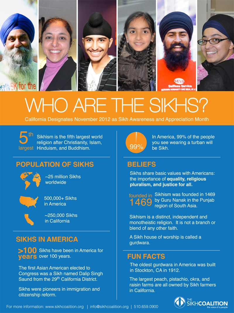 Sikh Awareness and Appreciation Month poster distributed by the Sikh Coalition (source: Sikh Coalition)