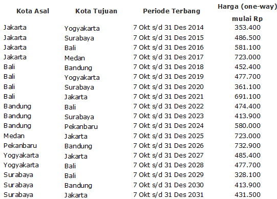 airasia booking 13 oktober