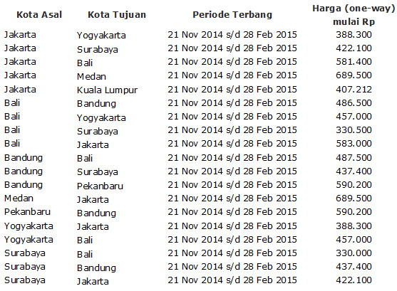 airasia booking 27 nov